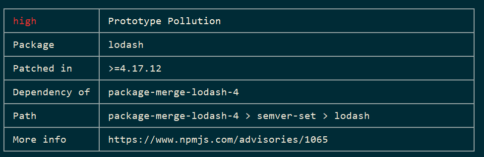NPM Lodash audit